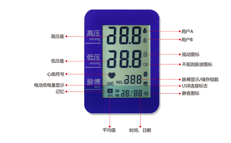 Digital accurate LCD display Voice Upper Arm Blood Pressure Pulse Monitor Health Care Tonometer Meter Sphygmomanometer newest blood pressure monitor 24 hours monitor handhold digital upper arm with voice broadcast sphygmomanometer