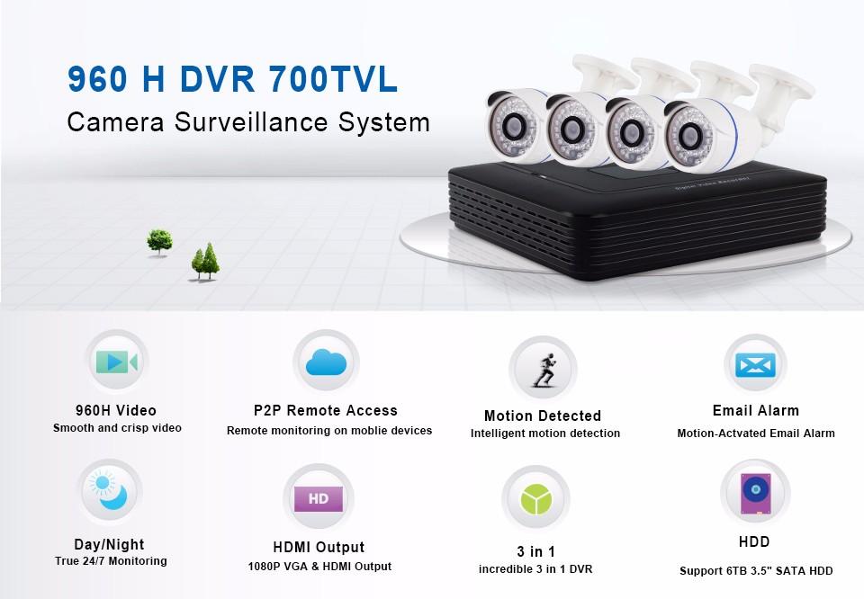 1-700TVL Analog System Kits 4CH 60-1C