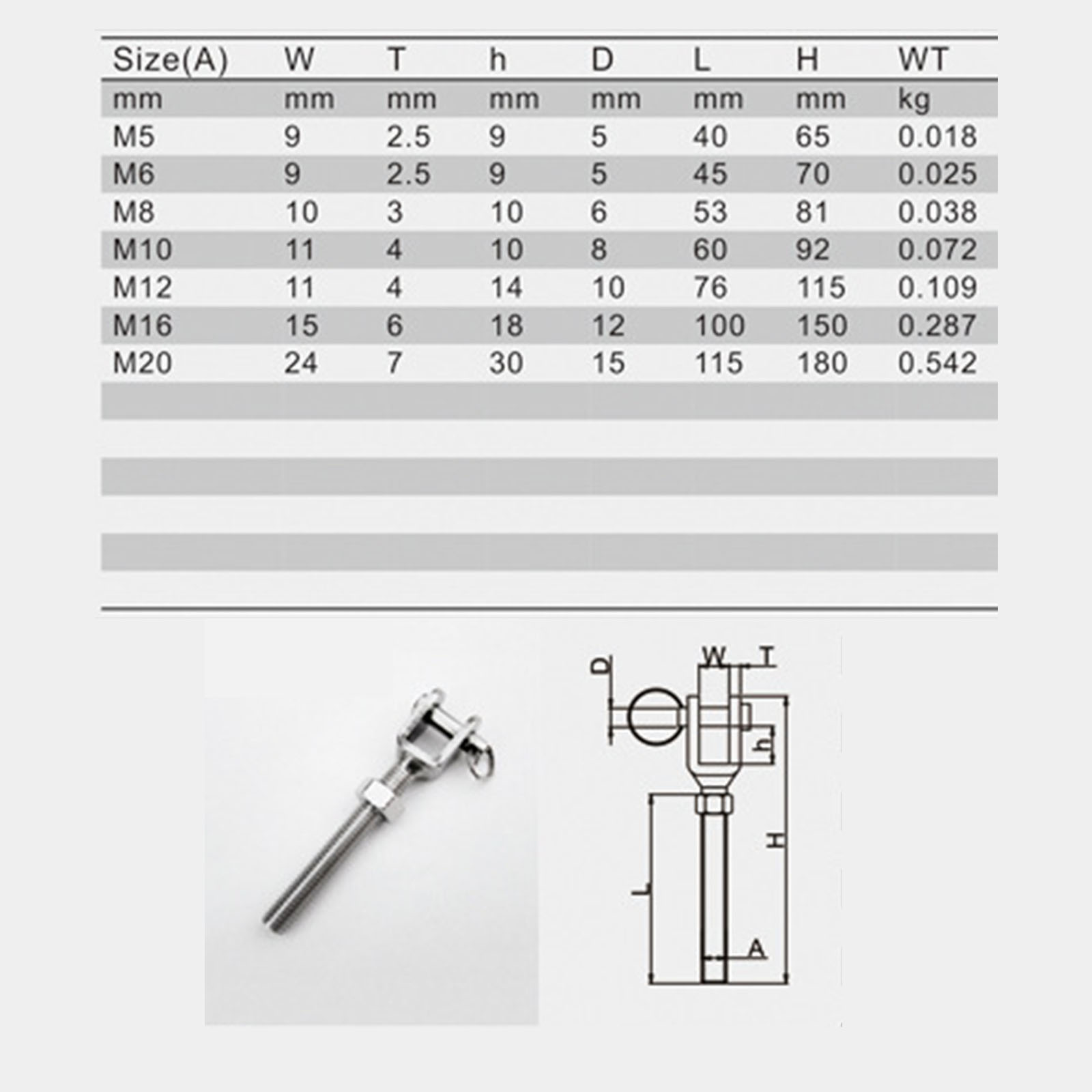 Nut Bolt Size Chart In Mm