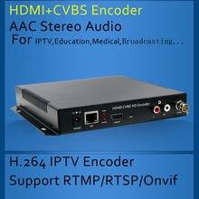 Eszym hdmi + cvbs композитный bnc видео кодер поддержка youtube