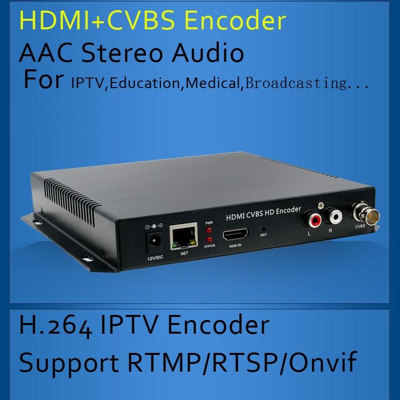 HDMI + CVBS Composite BNC videó kódoló támogatása Youtube - Otthoni audió és videó