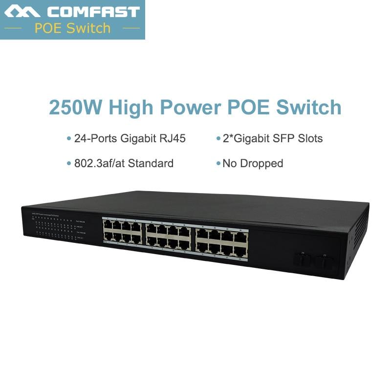 24 Ports Gigabit RJ45 + 2 Emplacements SFP commutateur Injecteur Puissance Ethernet IEEE 802.3af pour Caméras AP IP téléphone 250 W alimentation