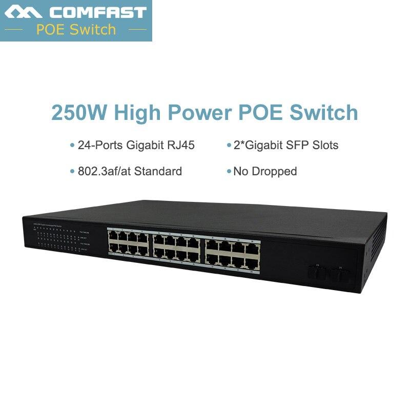 24 Ports Gigabit RJ45 + 2 emplacements SFP commutateur PoE injecteur puissance Ethernet IEEE 802.3af pour caméras AP IP téléphone 250 W alimentation
