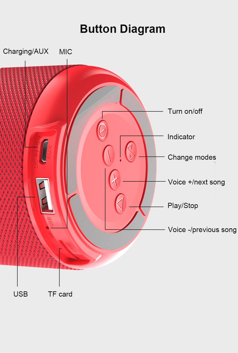DACOM Q53 Mini Portable Bluetooth Speaker With Bass 3D Stereo Music Sub Woofer And TF Card Support 13