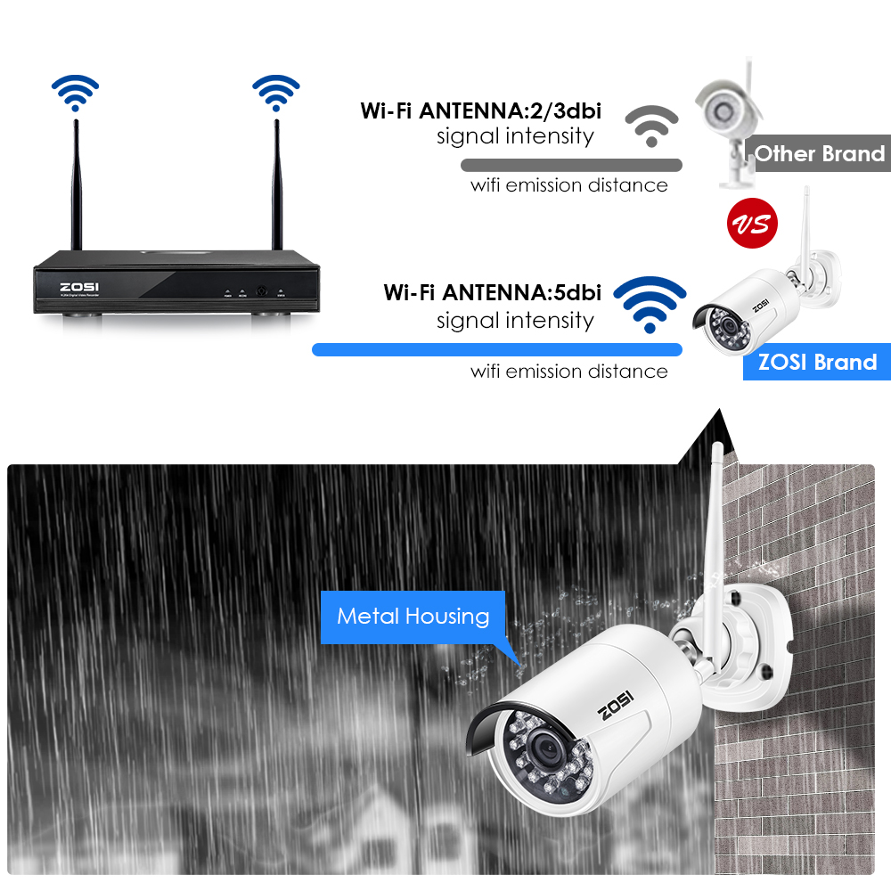 ZOSI 1080P HD Wi-Fi Wireless Security Camera System 4CH 1080P HDMI NVR Kit 4pcs HD 1.3MP Indoor/Outdoor Surveillance IP Cameras