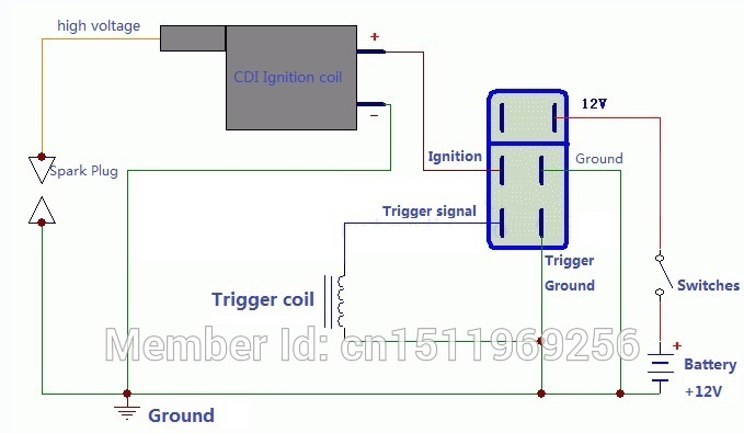 new racing cdi tzr 50 wiring diagram   36 wiring diagram