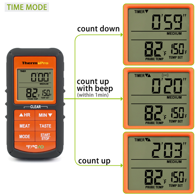 ThermoPro TP-07 Remote BBQ, Smoker, Grill, Oven, Meat 300 Feet Range Wireless Food Thermometer with Timer
