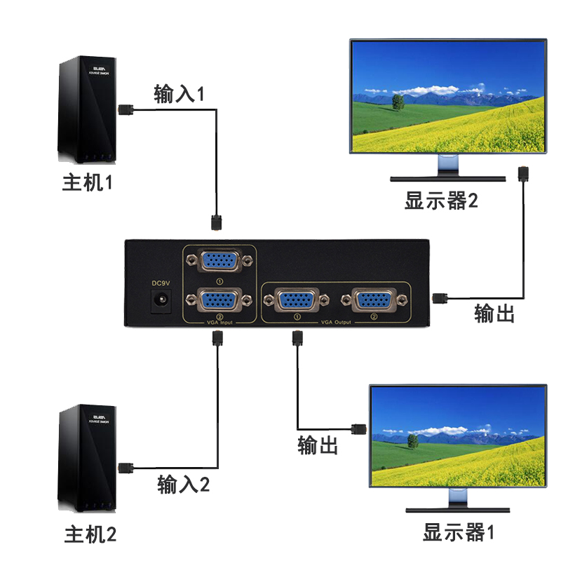 2 Port VGA Switch VGA Switch Splitter 2 In 2 Out Support 1920*1440 250MHz For PC Monitor TV Projector Metal FJ-202