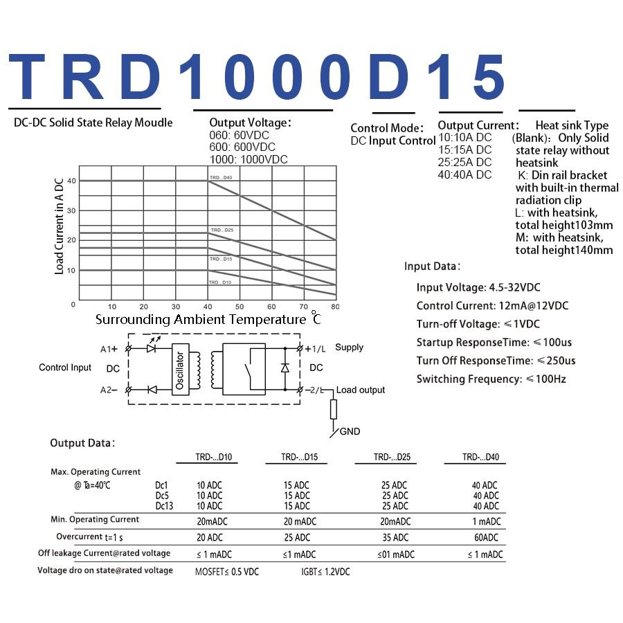 TRD1000D15