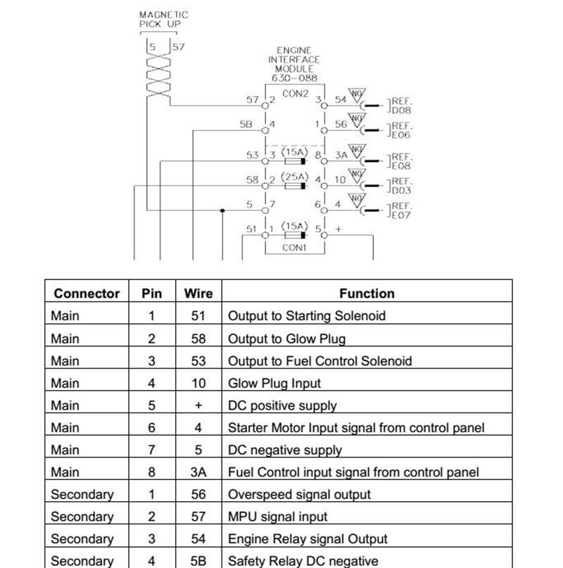 1 X Eim 630465 Module: Eim Actuator Wiring Diagram At Shintaries.co