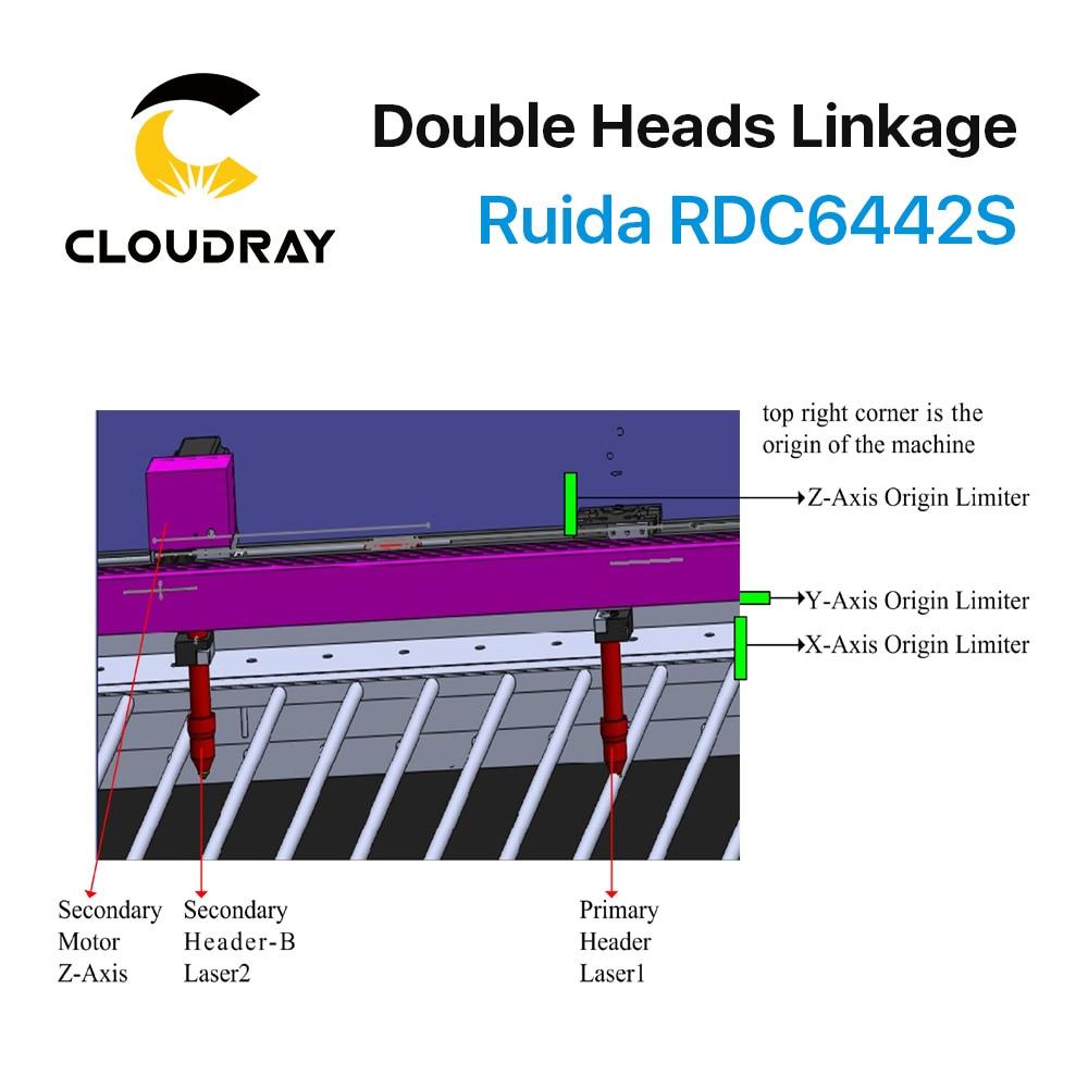 """""""Cloudray Ruida RD RDC6442G Co2"""" lazerinis DSP valdiklis - Staklės ir priedai - Nuotrauka 3"""