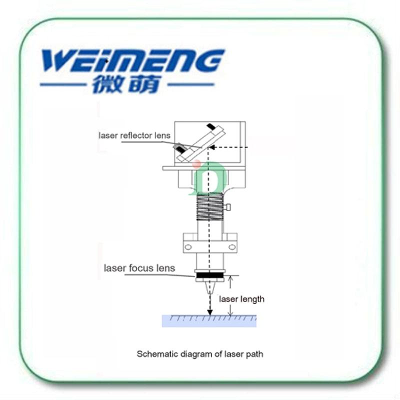 2018 Weimeng Top Venta Directa oferta especial 25*3mm 1064nm K9 Material 45 grados Plano láser Reflector para la máquina de corte - 4