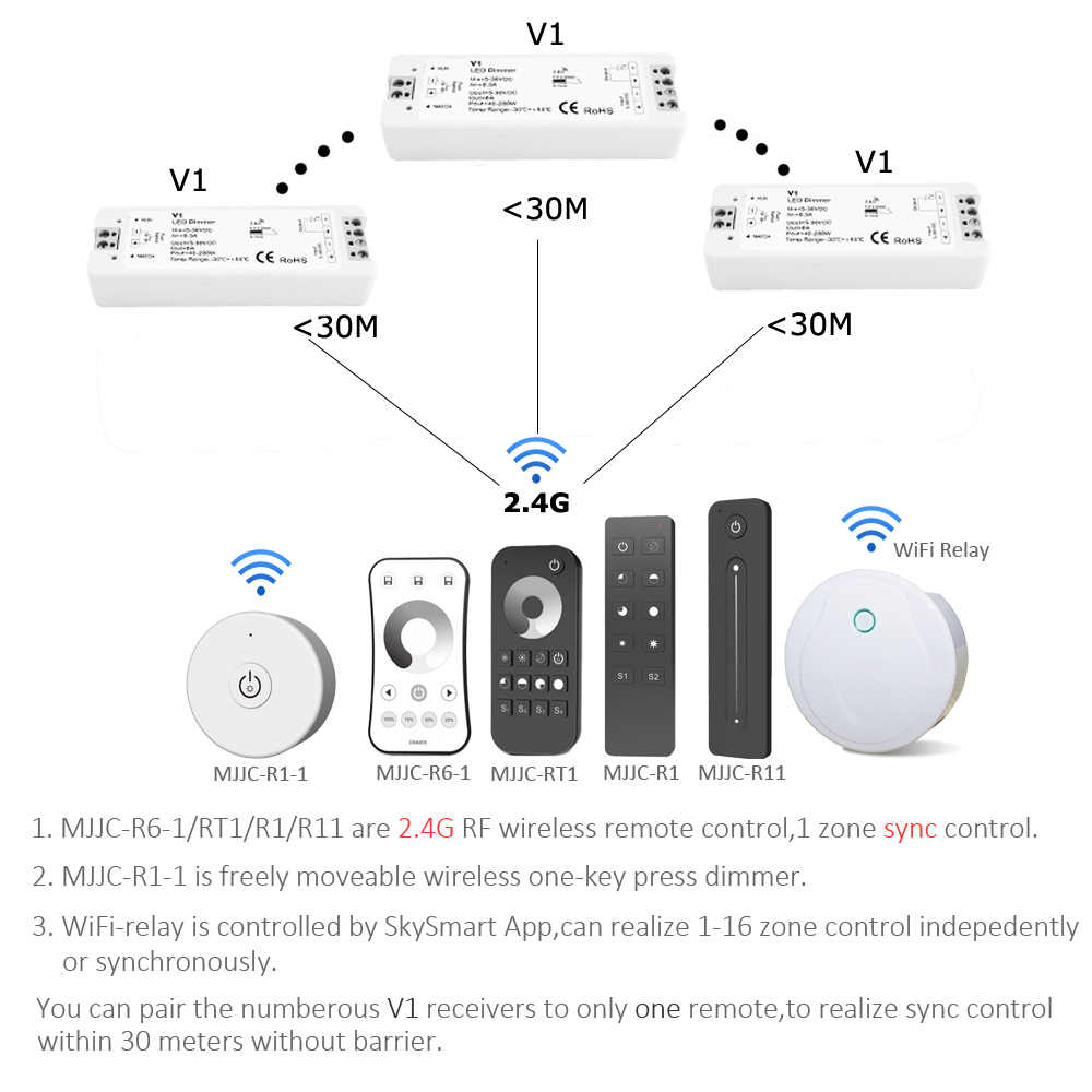 LED regulador de intensidad 12V 24V PWM 2,4G táctil LED control remoto inalámbrico RF 5V 36V inteligente atenuador WiFi controlador para cinta de LED de único color