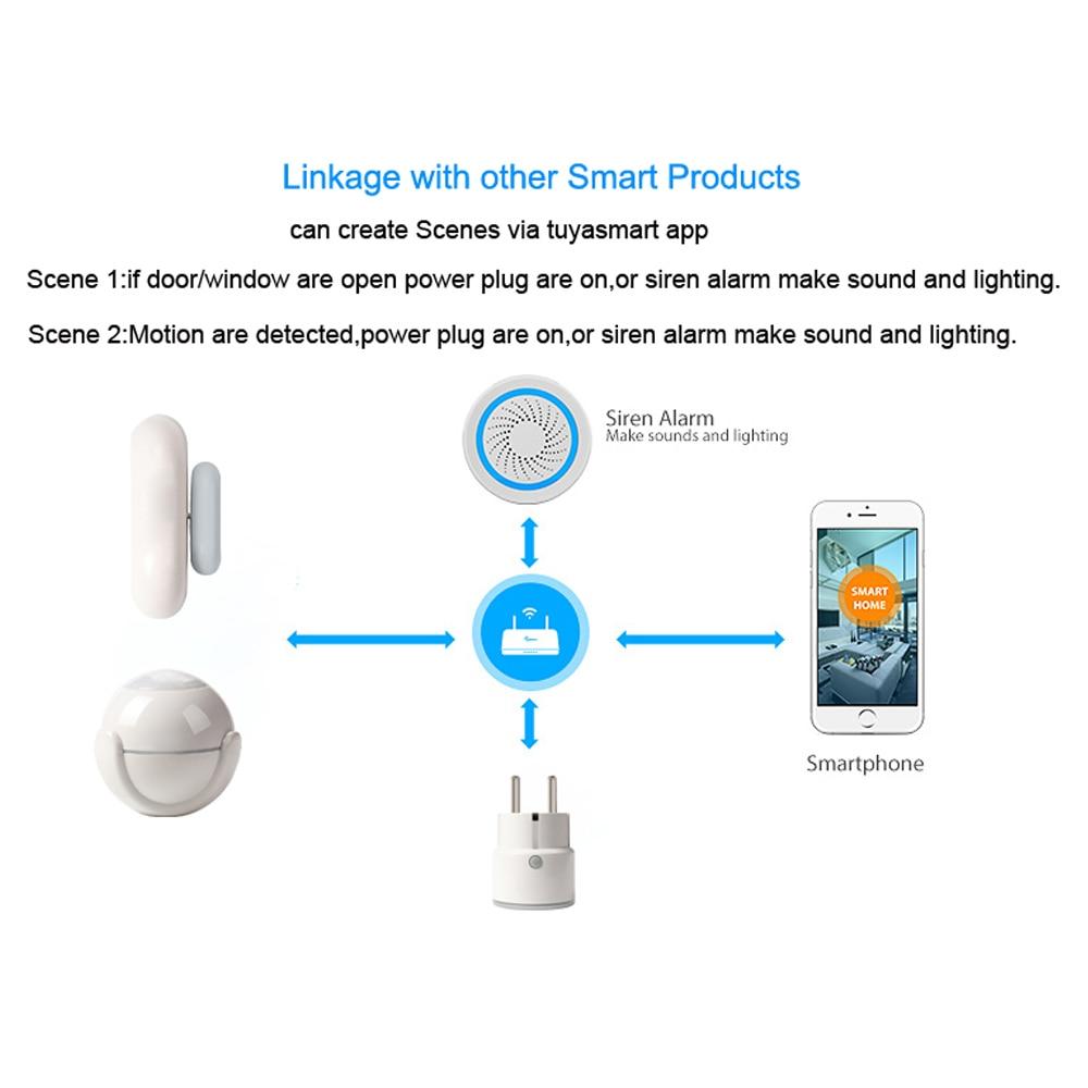 Free Shipping 2 4G WiFi Door Sensor Open Close Door Window detector Pushing  Alert by Mobile App for Smart Home Control
