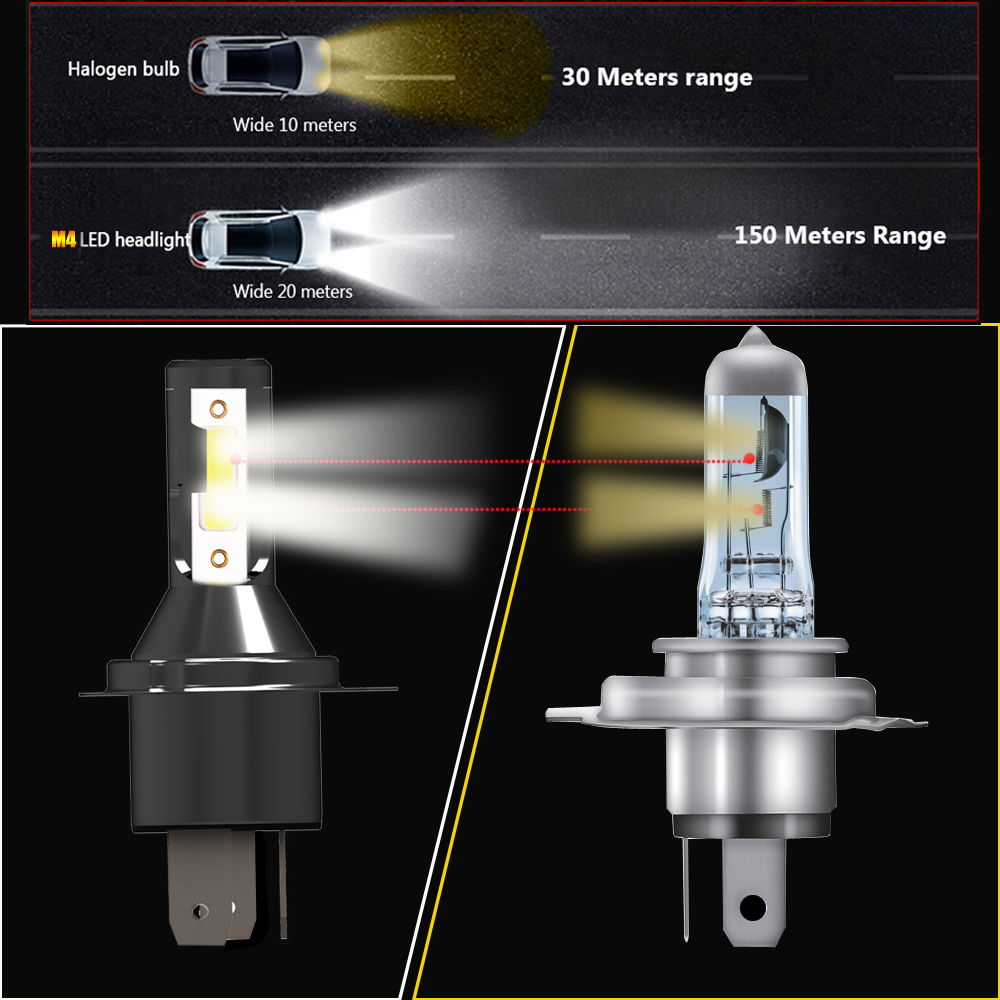 2PCS M4 H4 LED headlight automobile bulb 26000LM high brightness LED far and near light 6000K color temperature in Car Headlight Bulbs LED from Automobiles Motorcycles