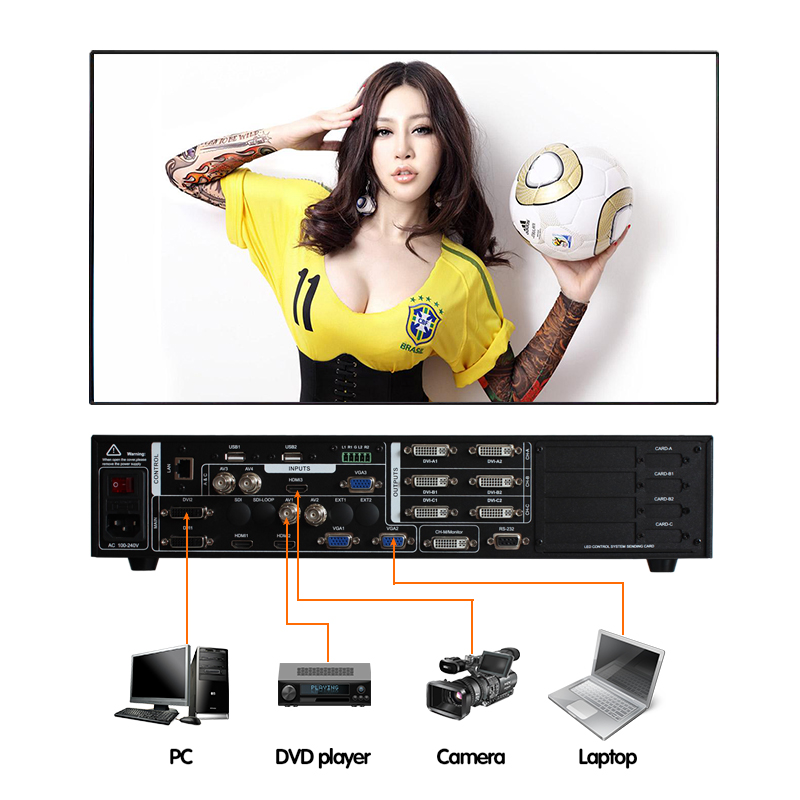 Three-Picture Video Splicing Processor For Led Screen Video Wall Splitter Professional Device For Led Live Events AMS-SC359 title=