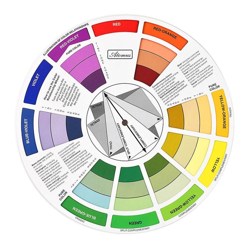 ATOMUS Tattoo Color Wheel Artists Color Wheel Mixing Guide 23.5cm Diameter 2AU24