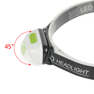 Image 3 - Mini Rechargeable LED Headlamp Body Motion Sensor Headlight Camping Flashlight Head Light Torch Lamp With USB