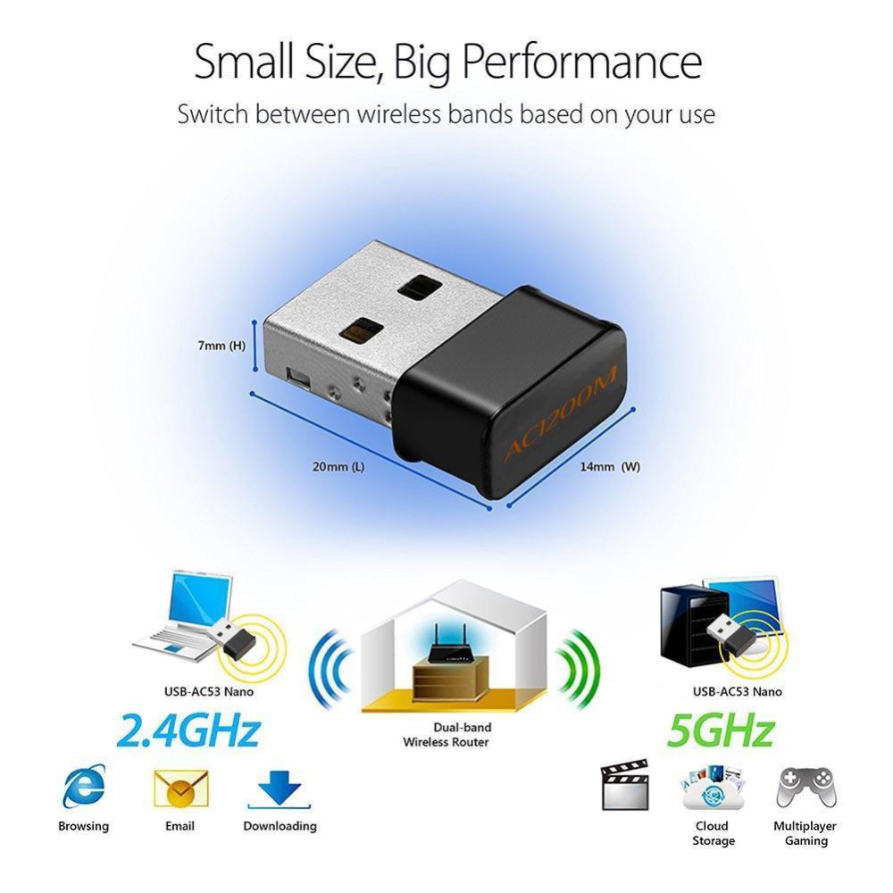 Worldwide delivery usb wifi 5ghz adapter 802 11ac in Adapter