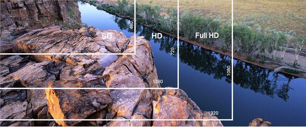 ถูก ต้นฉบับSJCAM SJ5000กีฬาแอ็คชันกล้อง1080จุดFull HD Gyro 2.0นิ้วจอแอลซีดีNTK96655 SJ 5000เวบแคมดำน้ำ30เมตรกันน้ำกีฬาDV