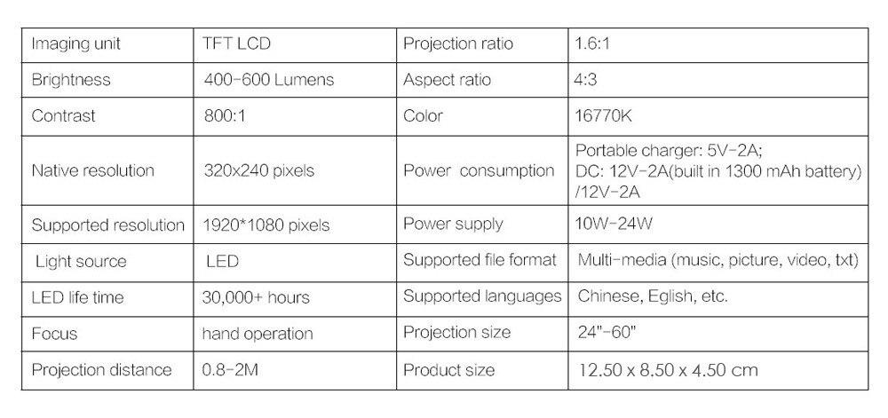 LCD Projector Full HD 1080P Mini Portable Home Cinema