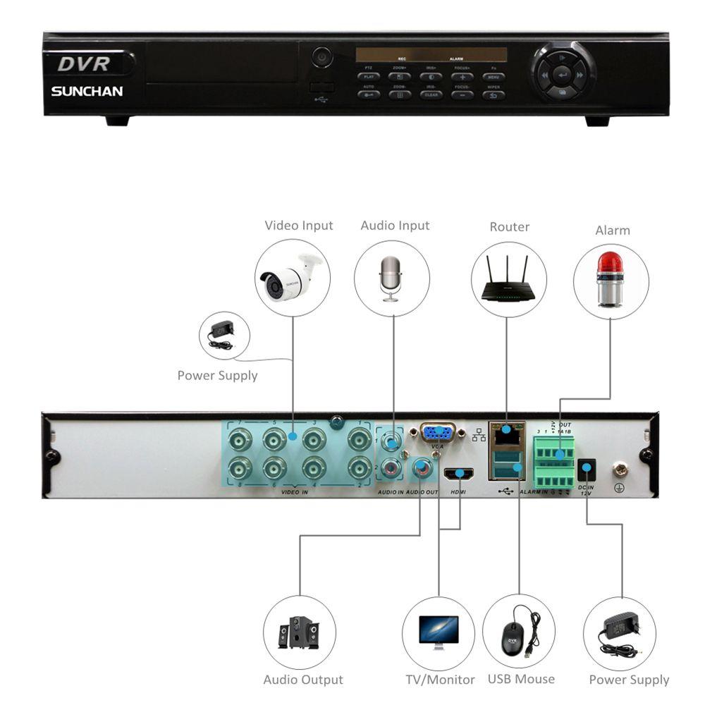 8CH AHD 1080P Home Surveillance Security Camera System DVR