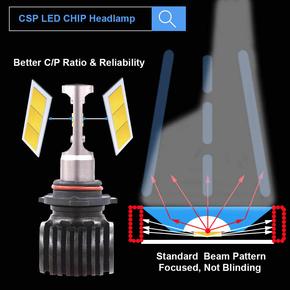 CZPVQ 2 Pcs H4 H7 LED Bulb H11 H8 H1 9005 9006 LED Car Headlight 50W 8000LM CSP Auto Lamp Fog Light Automobile Headlamp 6000K