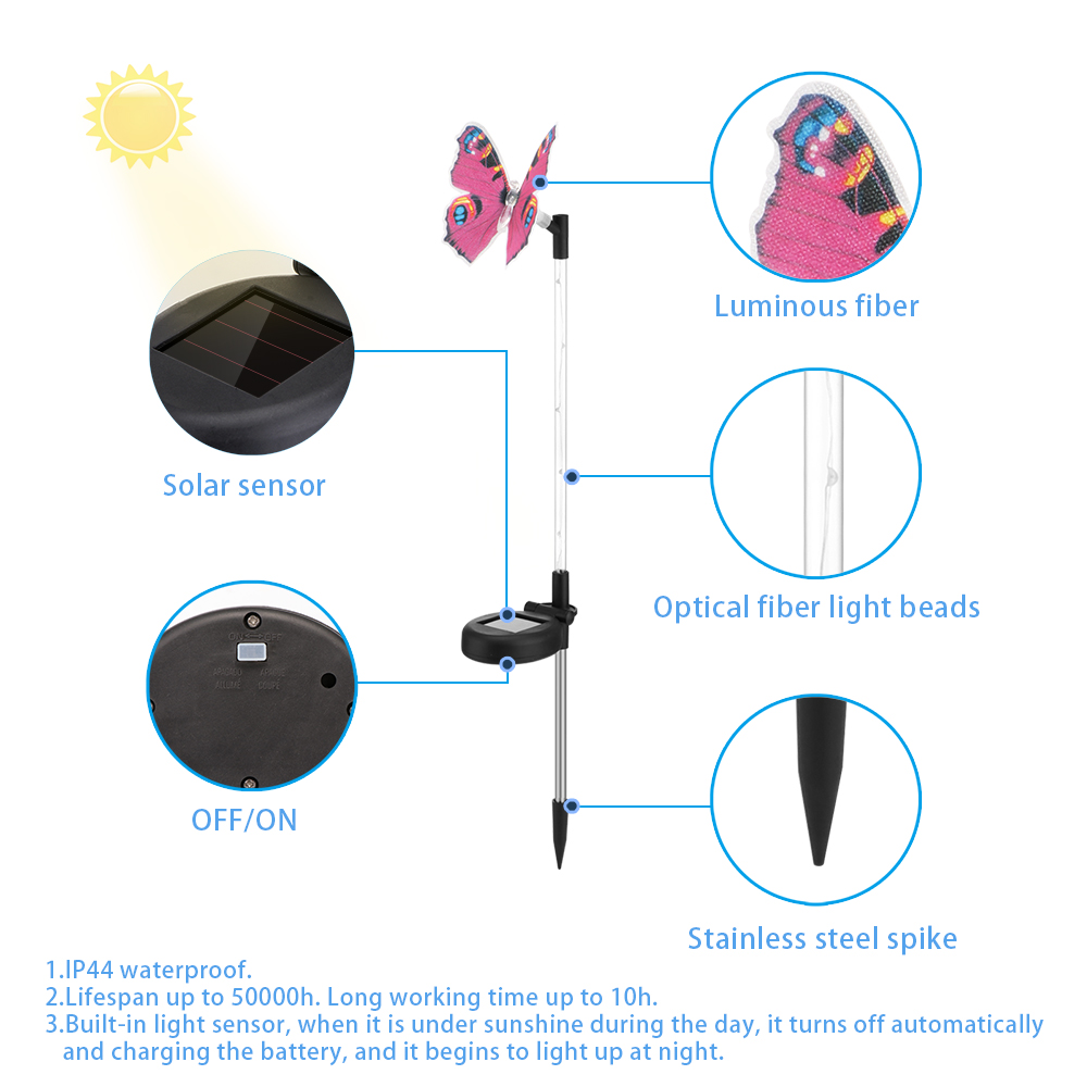 Hummingbird Diagram Of Color Simple Boat Wiring 3pcs Multi Solar Garden Light Led Lawn Gradual Changing Path Butterfly Dragonfly Decoration In Lamps From Lights
