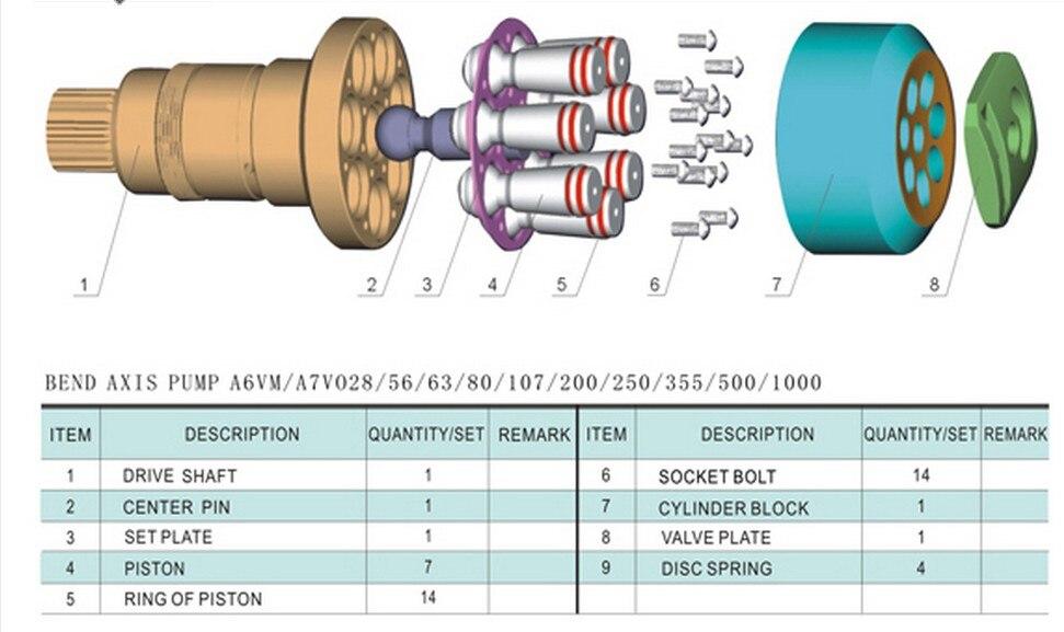 Rexroth поршневой масляный насос или двигателя A6VM250 A7VO250 двигателя Запчасти запасные части