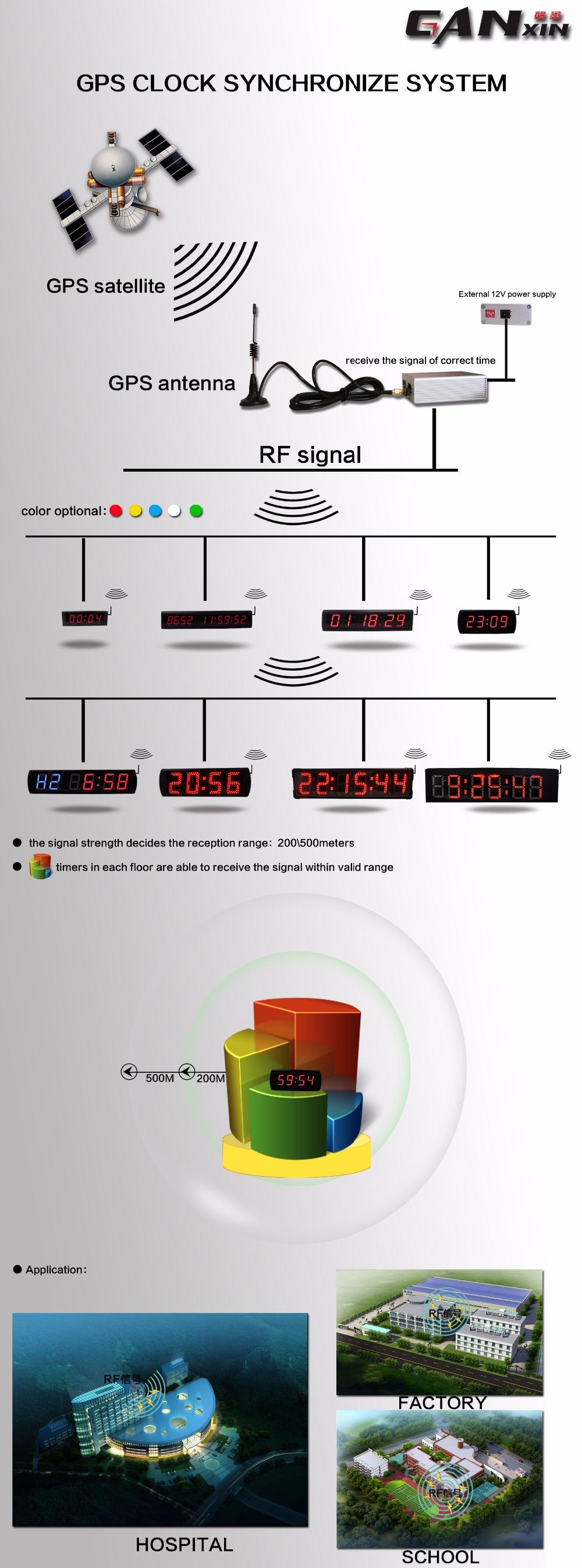 ca857e5e21b Compre Ganxin Módulo De Relé Em Tempo Real Relógio Relógio De Parede ...