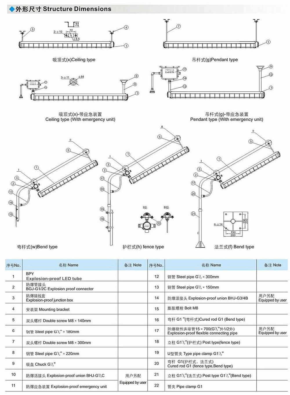 Atex Explosion Proof T8 Led Tube 12m 4ft 36w Ac110v 220v 230v 240v 2014 Hot Circuit Light Diagram Fixture Bpy 2 3