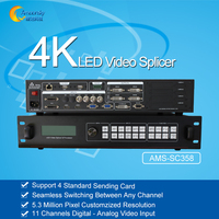 Large Led Screen Usage AMS SC358 4k Resolution Led Splicing Processor Hdmi Video Wall Controller