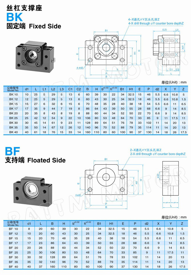Image 5 - 3set Linear Rails SBR16 L 300/700/1100mm & 3set Ballscrew SFU/RM1605 350/750/1150mm & Nut & 3set BK/B12 & Coupler for CNC Router-in Nut & Bolt Sets from Home Improvement