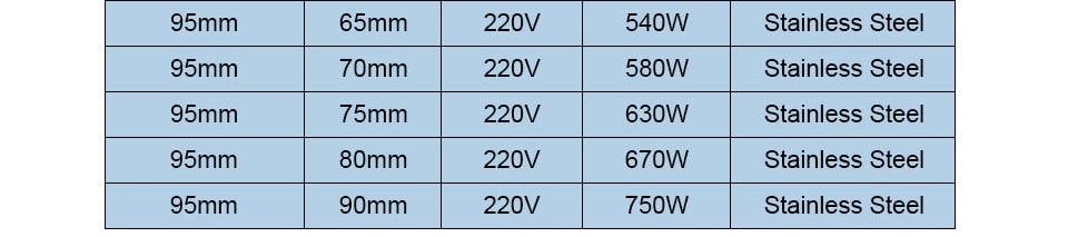 LJXH слюдяное кольцо керамический обогреватель Нержавеющаясталь 540 W/580 W/630 W/670 W/750 W AC220V Размеры 95 х 65 мм/70 мм/75 мм/80 мм/90 мм Нагревательный