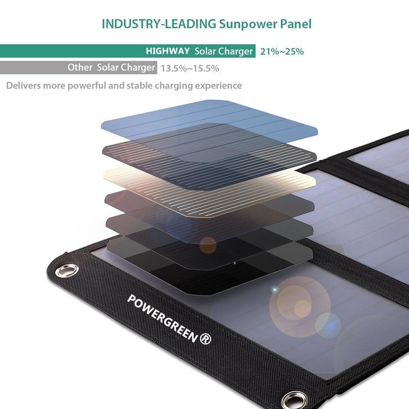 PowerGreen fällbar 21W soluppladdare, 2-port USB-laddare Solpanel - Reservdelar och tillbehör för mobiltelefoner - Foto 2