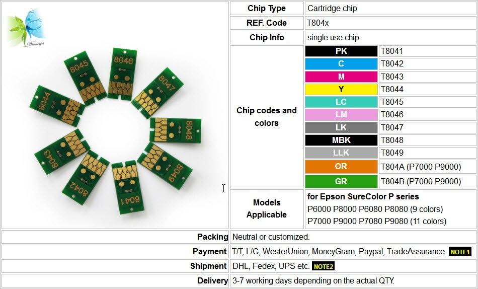 P series cartridge chips