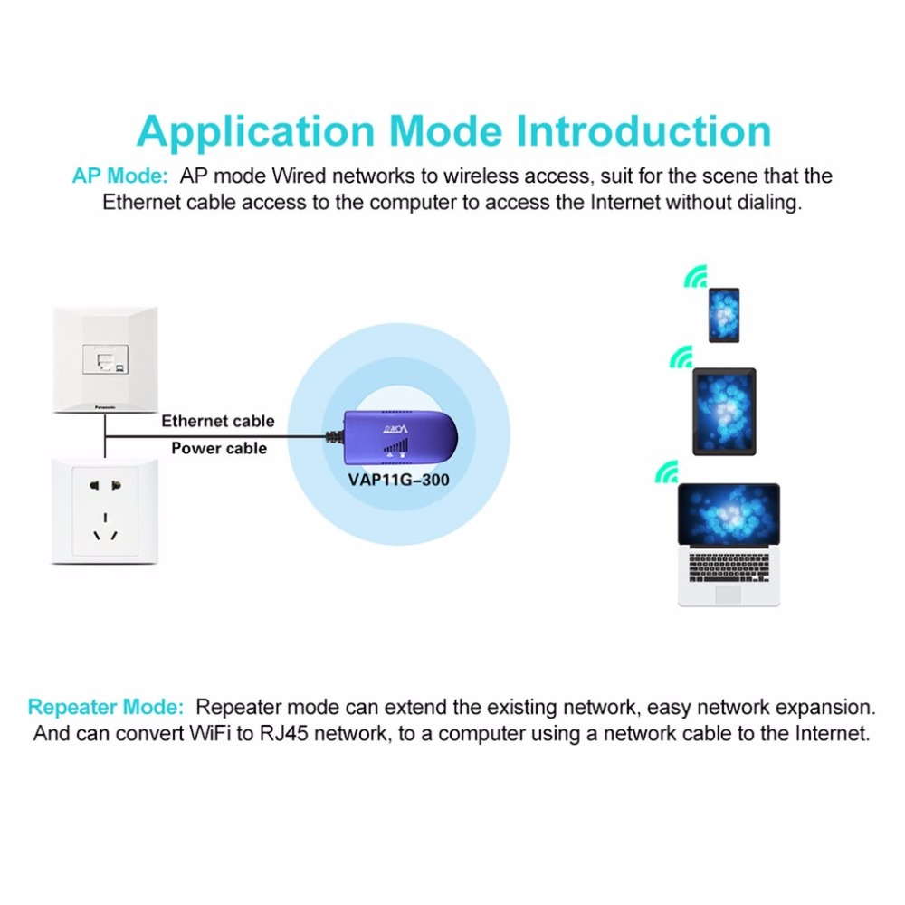 Mini Wireless Router Bridge 300mbps Wifi Repeater Signal Amplifier Wired Network Diagram Hotspot Extender Booster With Cable In Routers From Computer Office On