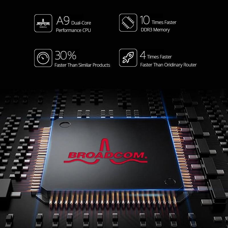 Tenda AC18 Wireless wifi Router 256M DDR Dual Core CPU 1WAN+4LAN Gigabit ports WiFi Repeater Dual Band 11AC1900M Gigabit USB 3.0 - 3