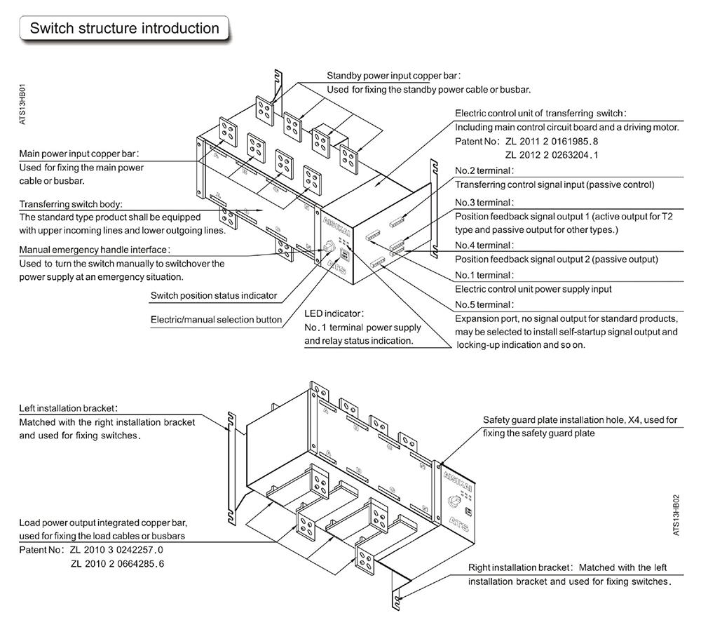 4p 160a Ats Dual Power Diesel Generator Parts Electric Control Kipor Wiring Diagram Getsubject Aeproduct