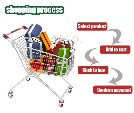 shopping process 2