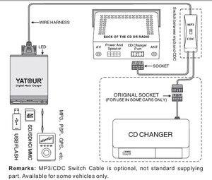 Image 5 - Yatourรถวิทยุเครื่องเล่นmp3สำหรับtoyotaเล็กซัส6 + 6pinวิทยุด้วยระบบนำทาง