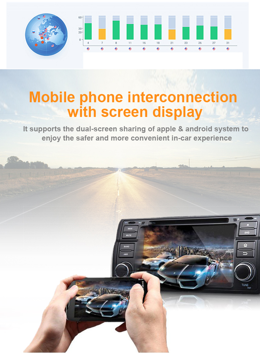 6 Koason 9 inch Android System 7.1.1 Car Media Player GPS Navigation With disc Stereo for BMW E46 1998-2005