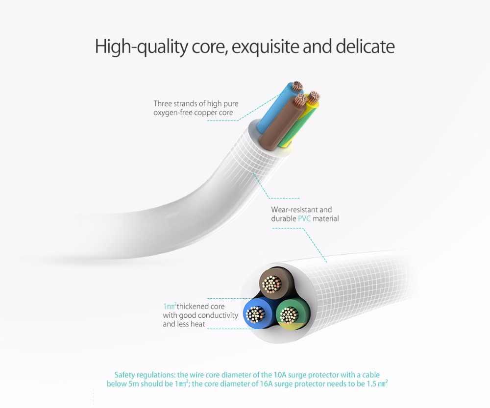 WiFi inteligentne gniazdo listwy zasilającej głos zegar sterujący przełącznik wylot z 3 AC ue wtyczka + 4 Port USB 110 V 220 V dla Alexa Google domu
