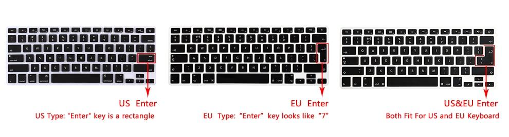 DaVinci Resolve Hotkey Silicone Keyboard Cover for iMac G6 Numeric Keypad A1243