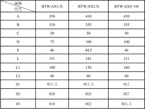 016 BTW-A03