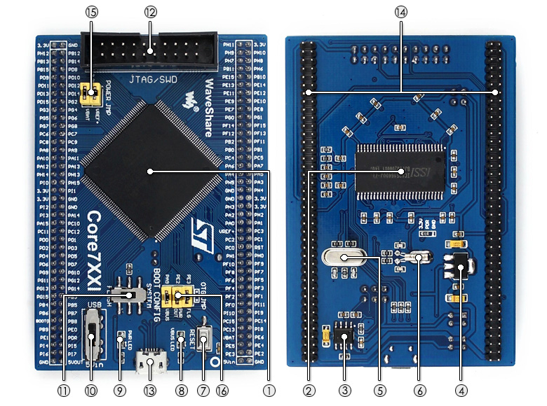 Waveshare STM32 Core Board Core746I Designed For STM32F746IGT6 With Full IO Expander  1024kB Flash Onboard 64M Bit SDRAM