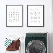 Pósteres e impresiones artísticos de lienzo de guía de símbolos de lavandería, cuadro sobre lienzo para pared, cuadro de lavandería, decoración atística de pared