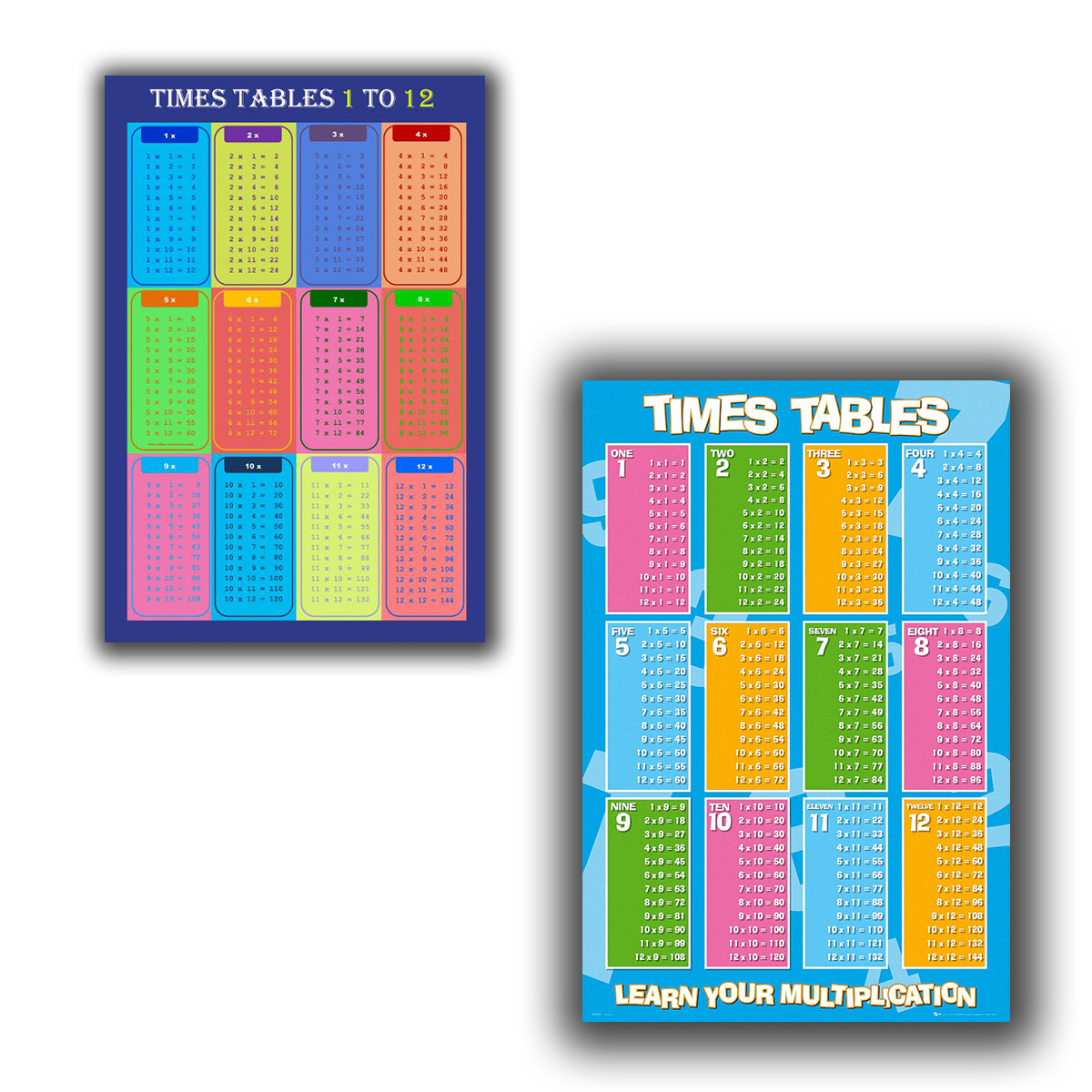 times tables 1 to 12 silk posters scientific education picture for children s room decor wall decor poster frame posters