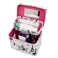 2019 New Vintage Characters Makeup Cases Travel Cosmetic Organizer Case Korean Beauty Cases Portable Cosmetics Pouch Bag