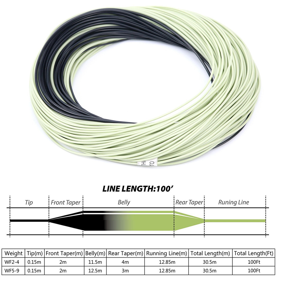 Maximumcatch Fly Fishing Line Doble Color Peso Adelante Flotante 100FT Fly Line Con Sinking Tip Flotante Fly Line